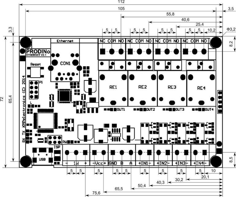 ProDiNo Ethernet dimensions